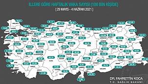 Karadeniz'in 18 ilinin 15'inde vaka sayıları düştü