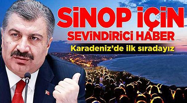 Sinop Karadeniz'in en risksiz ili oldu